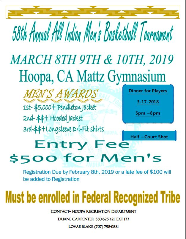 all indians basketball march 2019